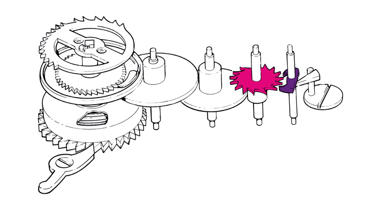 The traditional method of regulating a minute repeater's strike speed is called an anchor governor (or anchor regulator), and works in a similar fashion to a Swiss lever escapement in a conventional mechanical timepiece. The speed at which the repeating barrel (far left of diagram with cutaway revealing repeater mainspring) unwinds is regulated by an escape wheel and anchor (highlighted), hence controlling the duration and speed of the entire chiming process.
