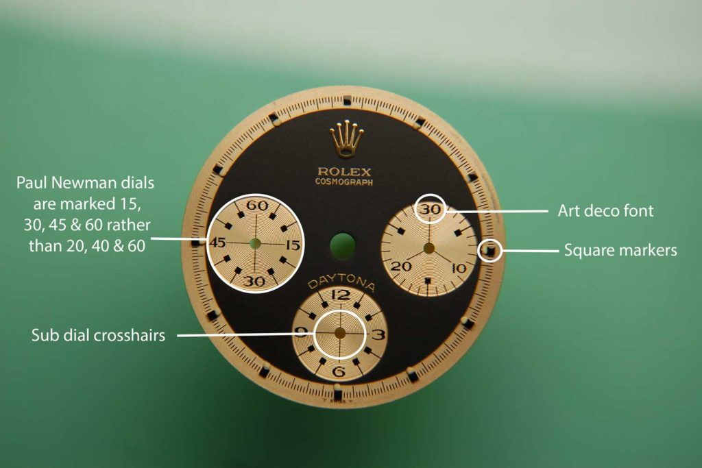 """Labeled diagram of the dial of the Rolex """"John Player Special"""" Paul Newman Daytona ref. 6241"""