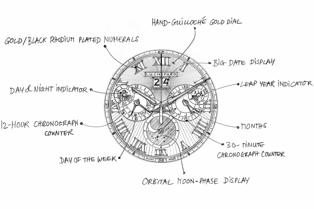Sketch for Chopard L.U.C Perpetual Chrono