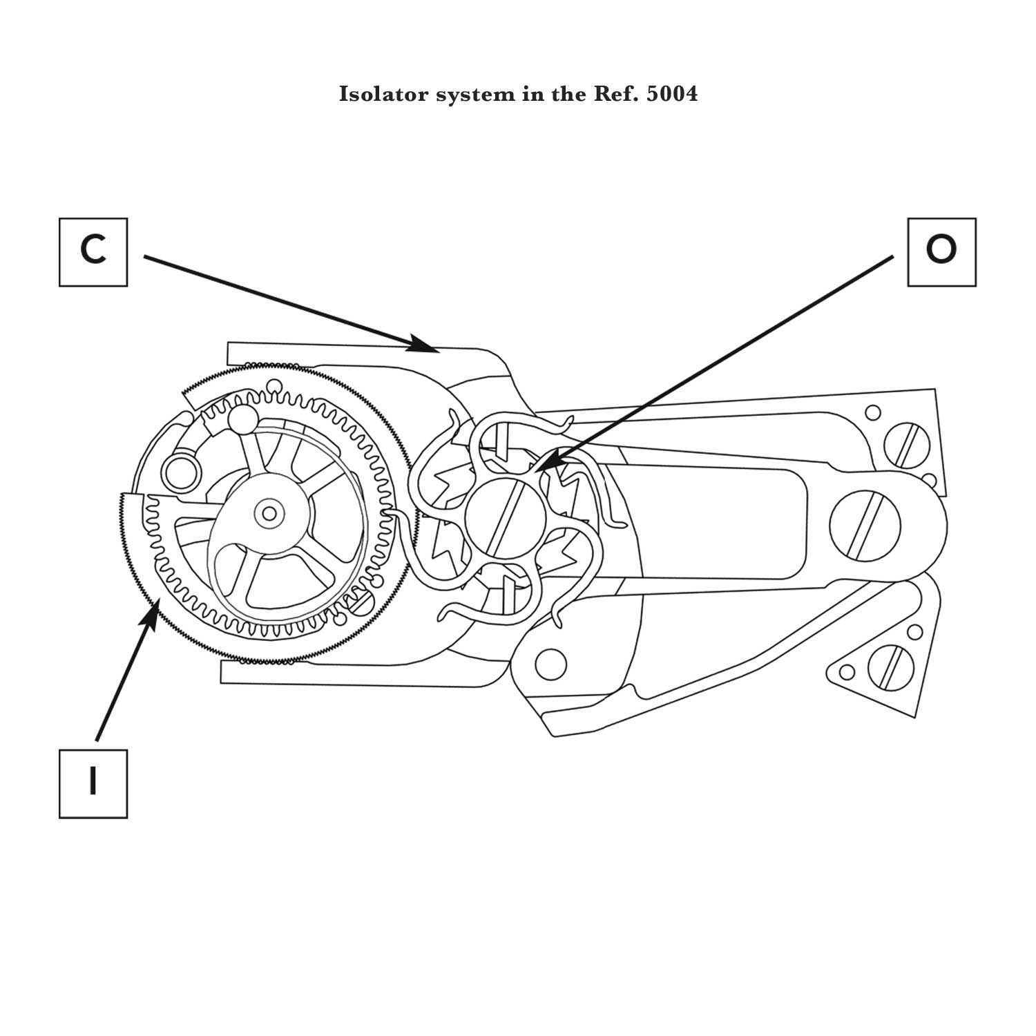 Isolator system in the Ref. 5004