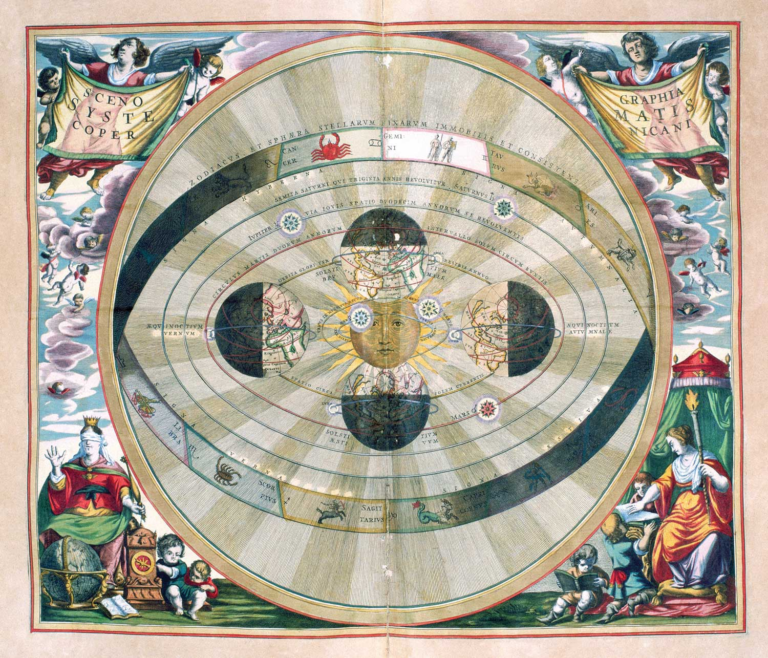 Engraving of the Copernican Solar System by Andreas Cellarius (1661); heliocentric, with the sun at the center of the solar system