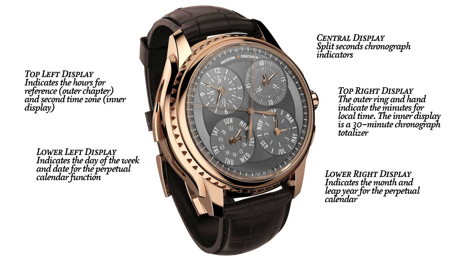 """For easy reference, we've broken down the display of the """"La Musique du Temps"""" Les Cabinotiers Grand Complication Split-seconds Chronograph – Tempo for you"""