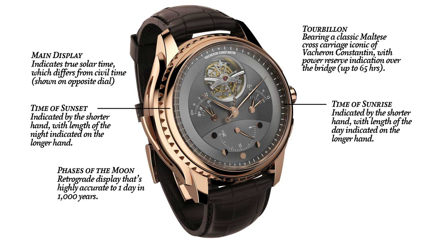The poetic side of the watch is revealed on this end