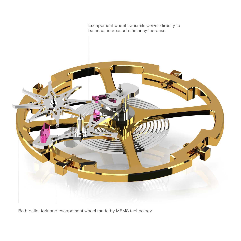 Newly developed escapement assembly developed for Grand Seiko's 2020 High Beat Calibre 9SA5 (Image: Grand Seiko)