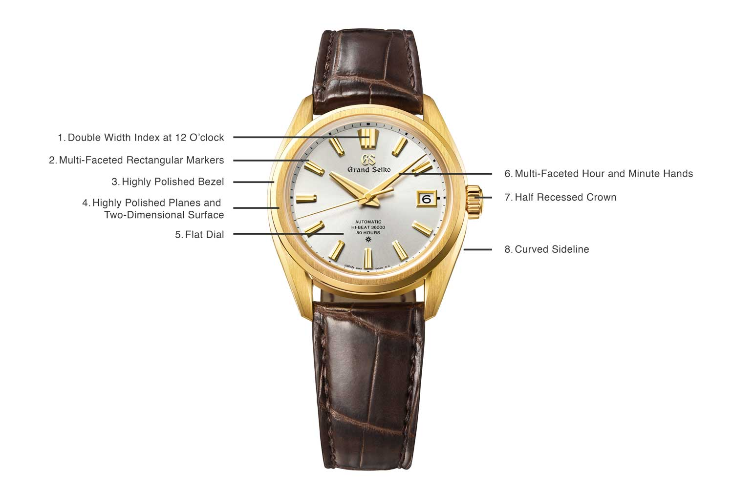 The nine enduring elements of the Grand Seiko Style