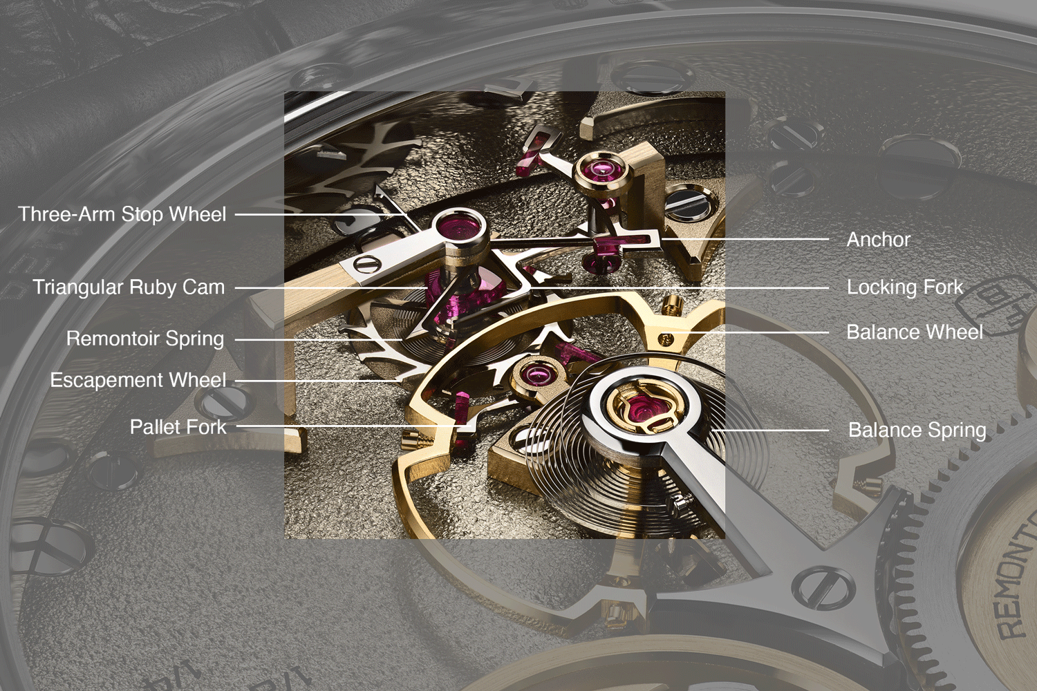 A labelled diagram showing the parts that make up the 1-second remontoir d'égalité and escapement mechanisms of the Ferdinand Berthoud Chronomètre FB 2RE