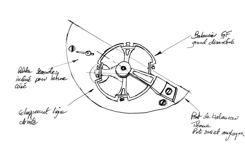 Sketches of Greubel Forsey Balancier S