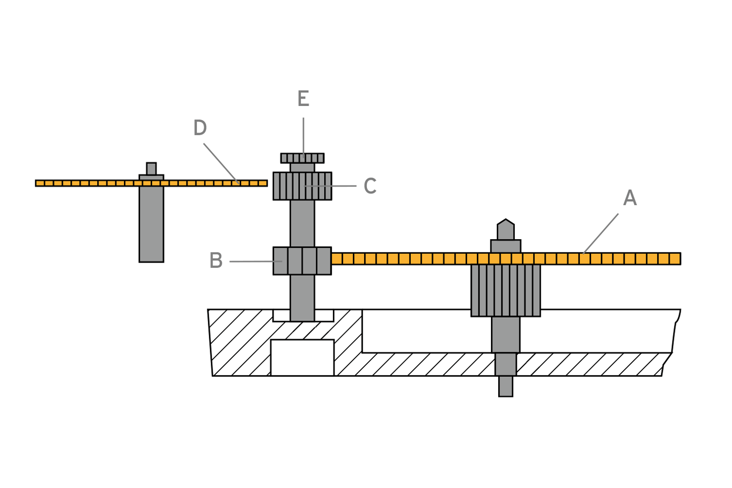The calibre CRMC1 splits the torque between the chronograph's various counters. The seconds and minute wheels of the movement (A) thereby permanently interlock with the lower teeth of the two oscillating pinions (B). When the rockers are moved, their upper teeth (C), which link to the chronograph's seconds and minute wheels (D), engage or disengage depending on whether the chronograph is activated or stopped (E).