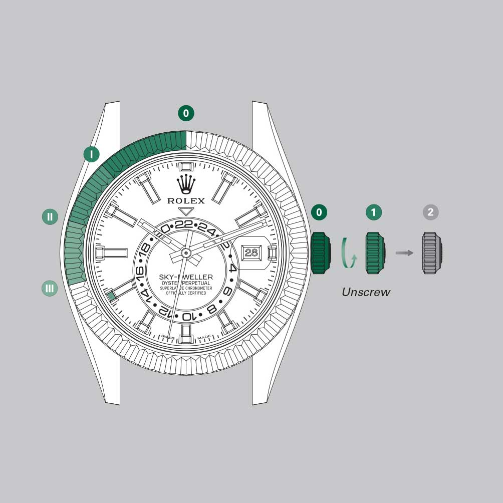 Labelled diagram of the Oyster Perpetual Sky-Dweller case and dial showing the different positions of the rotating bezel and crown