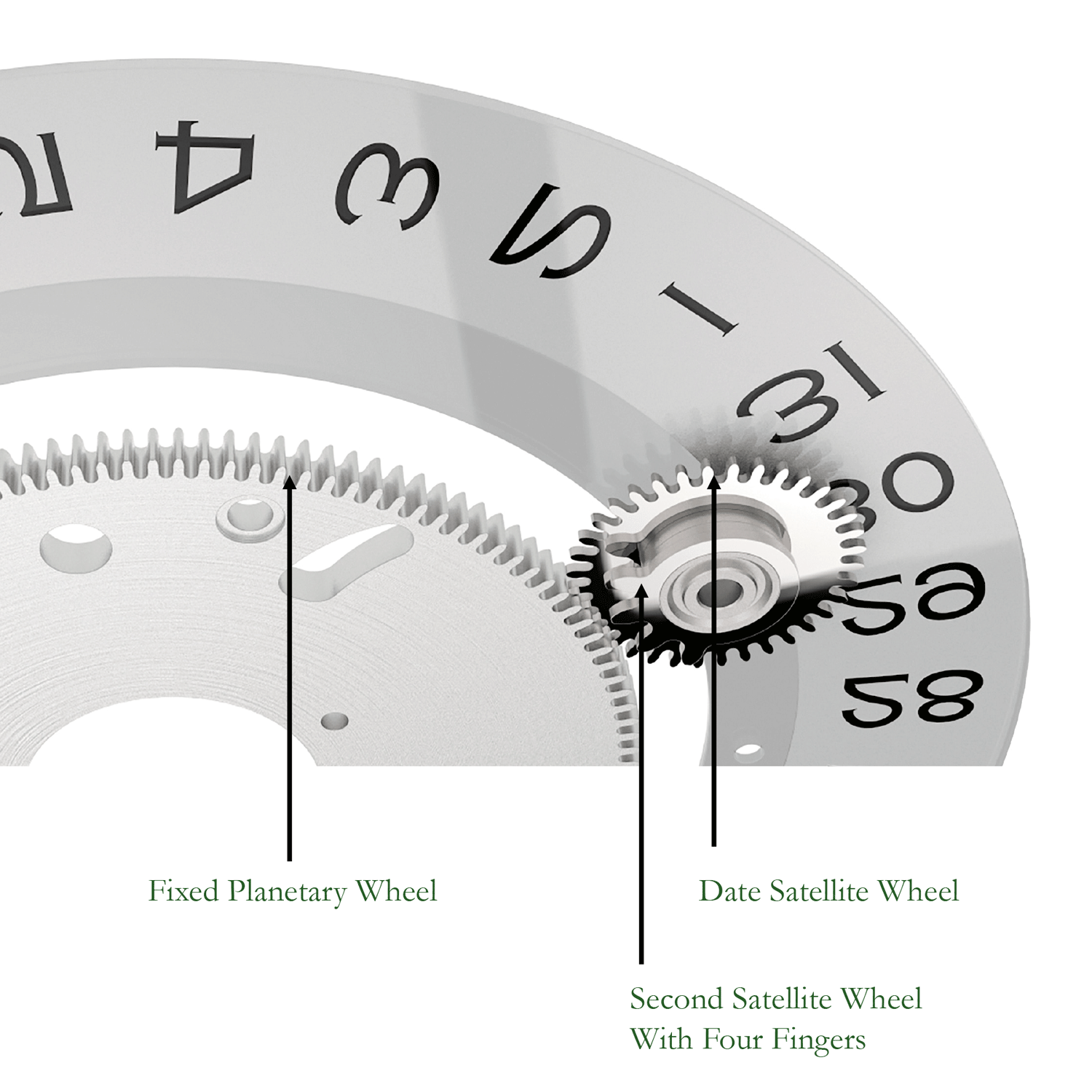 Labeled diagram of the Saros System