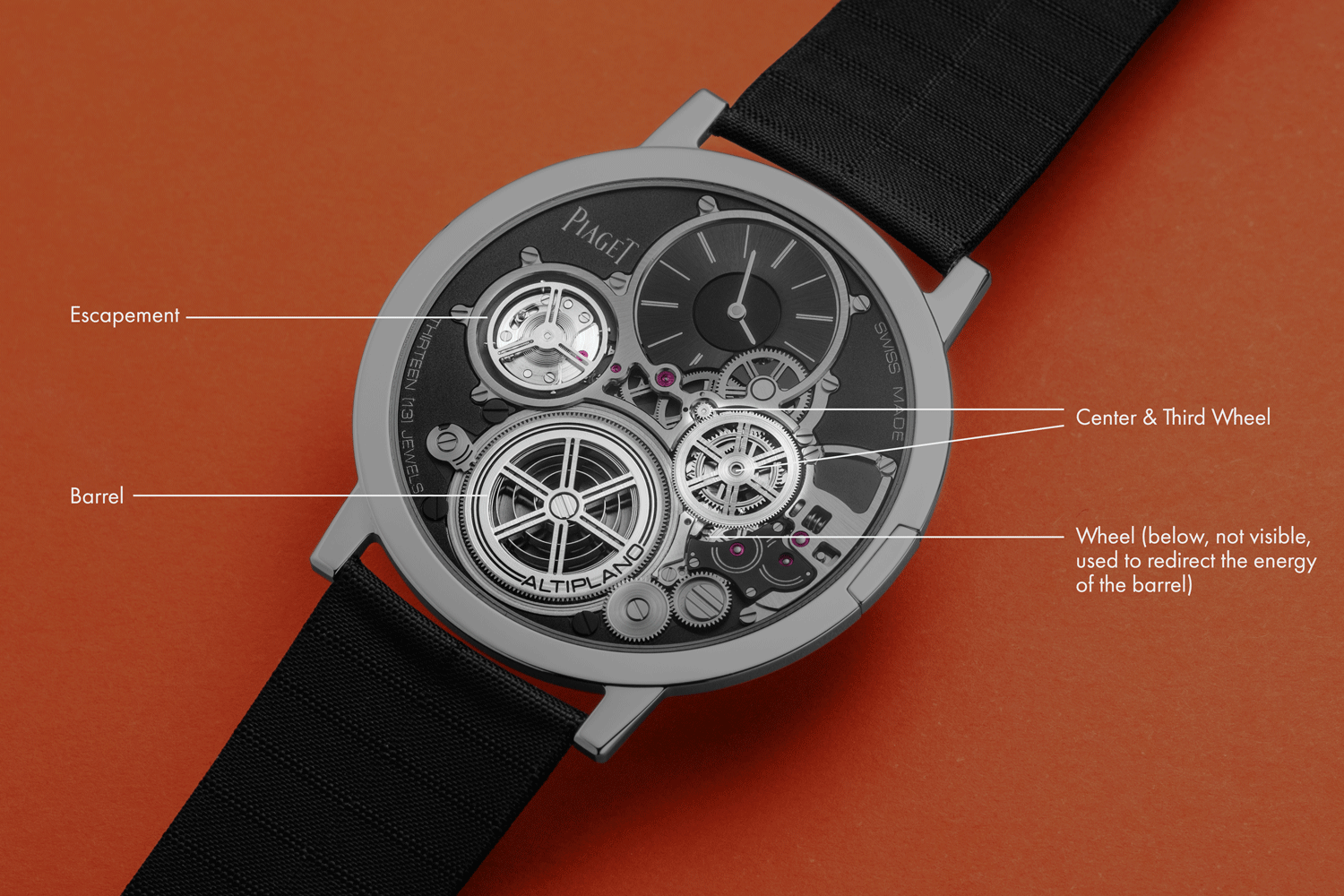 Components of the Piaget Altiplano Ultimate Concept that are supported on ball bearings (©Revolution)