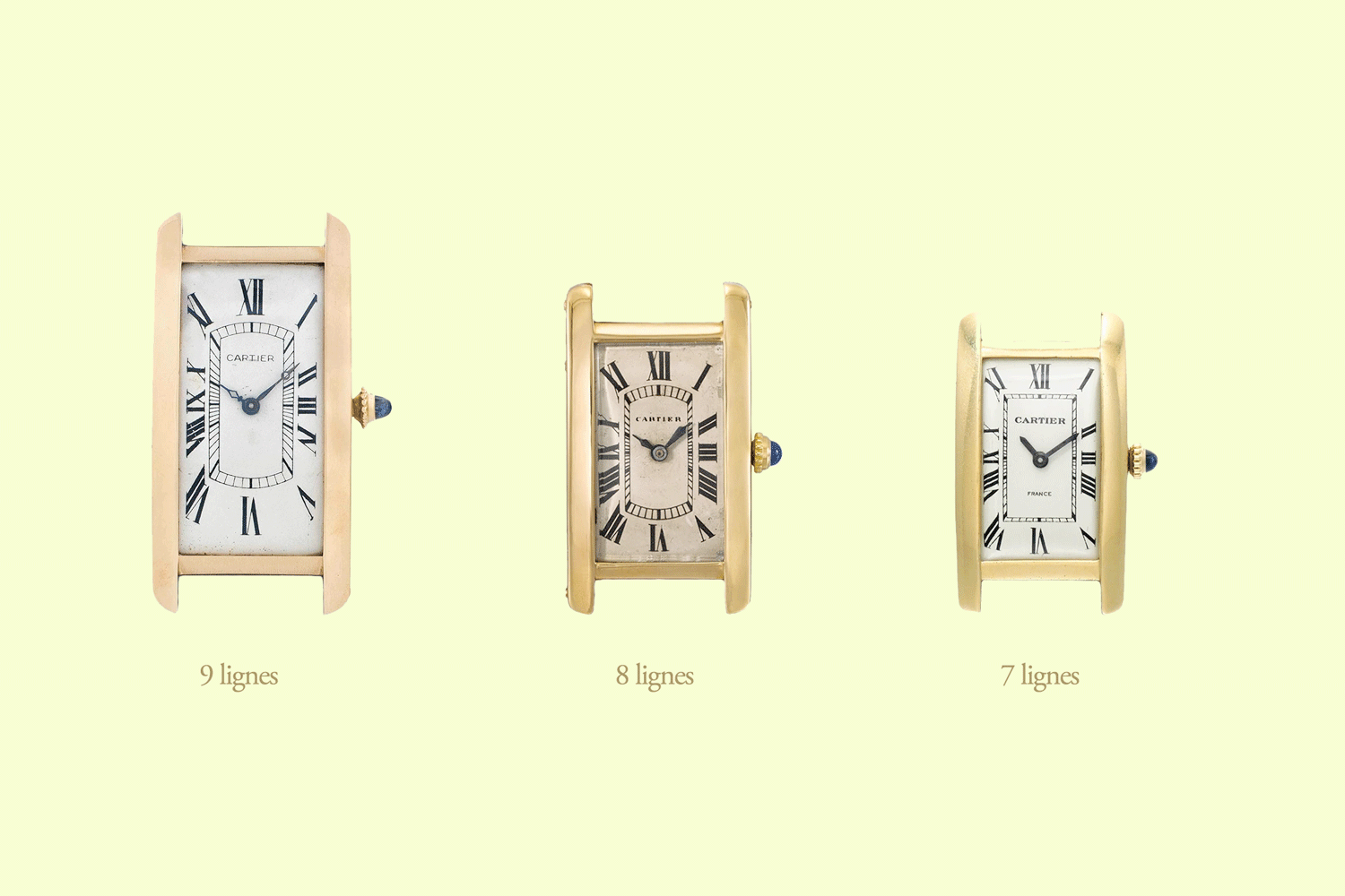 Lignes are a unit of measurement for watch movements with one ligne equaling 2.25mm or 1mm being the equivalent of 0.44 lignes; modern scholarship suggests that the Tank Cintrée was made in three size variations, as seen above for comparison, determined by the movement sizes used within (Graphic recreated from acollectedman.com)