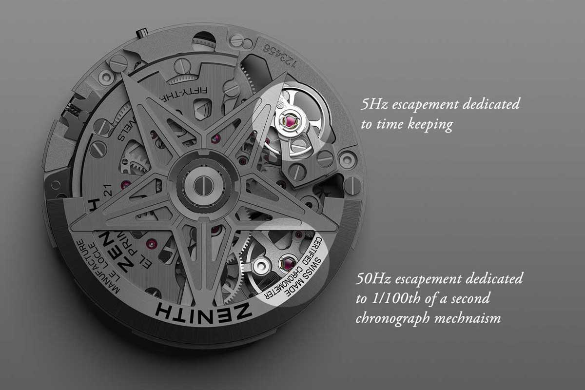 The self-winding El Primero 9004 has two escapement setups: 1 escapement for the watch (36,000 VpH - 5 Hz); 1 escapement for the Chronograph (360,000 VpH - 50 Hz)