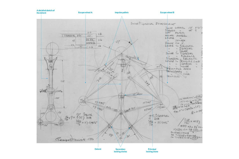 George Daniels' sketch of the double-wheel chronometer escapement
