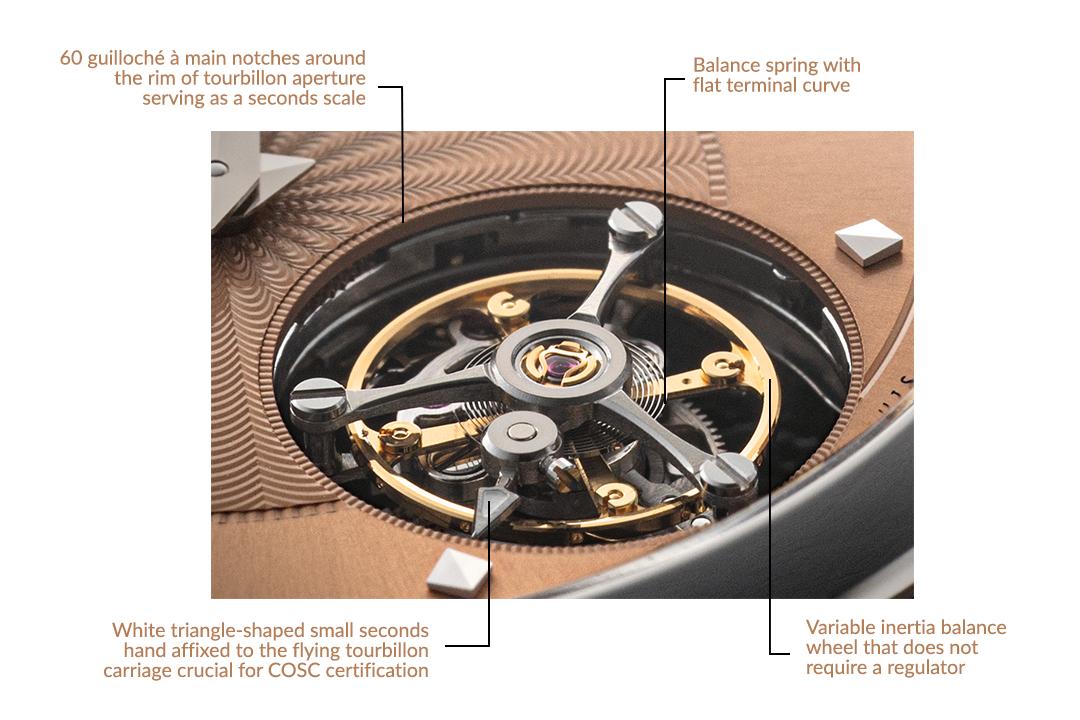 Kim giây nhỏ hình tam giác màu trắng được gắn trên xe tourbillon bay rất quan trọng cho chứng nhận COSC;  Cũng lưu ý đến 60 khía xung quanh vành của khẩu độ tourbillon đóng vai trò là thang giây (© Revolution)