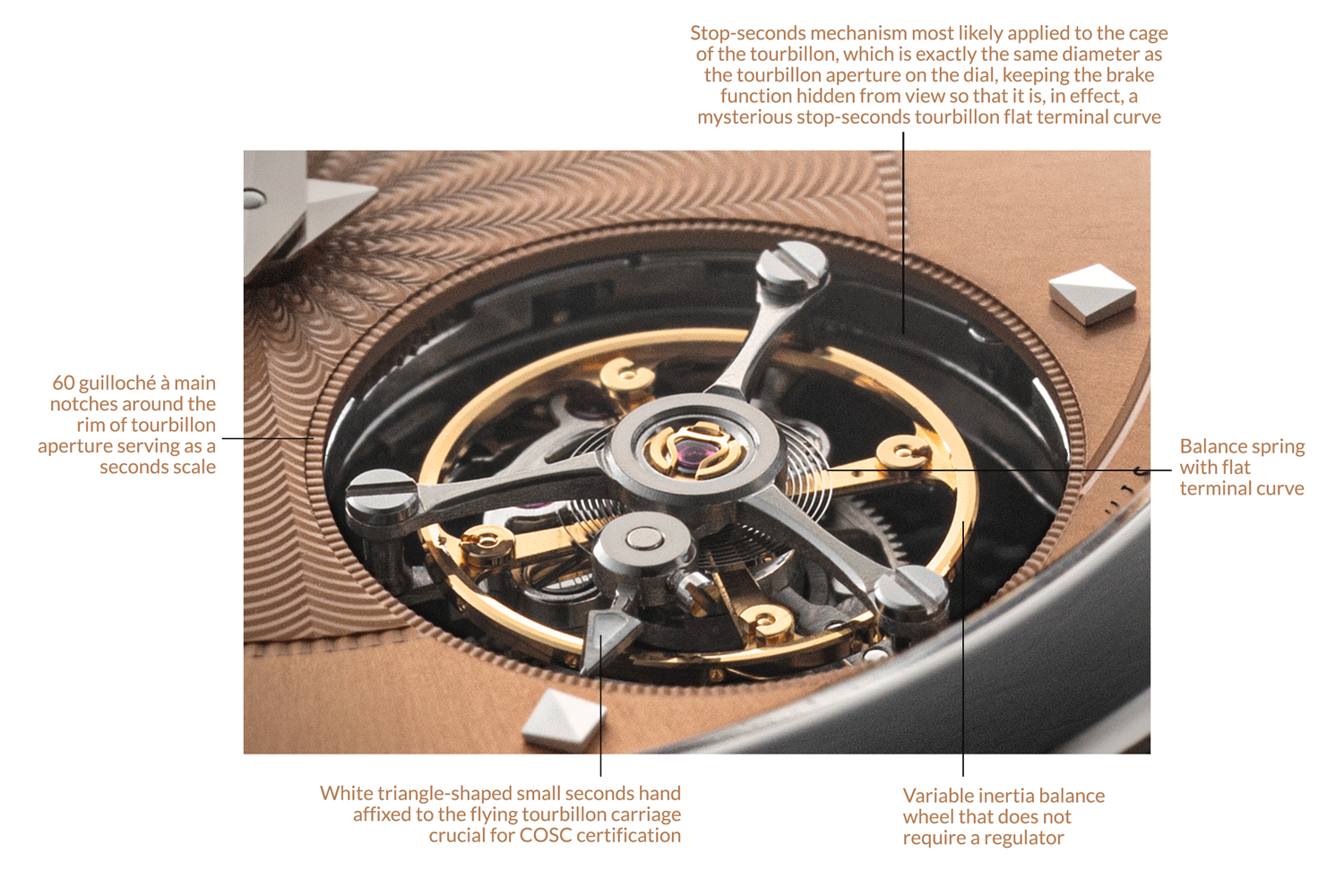 White triangle-shaped small seconds hand affixed to the flying tourbillon carriage crucial for COSC certification; notice also the 60 notches around the rim of tourbillon aperture serving as a seconds scale (©Revolution)