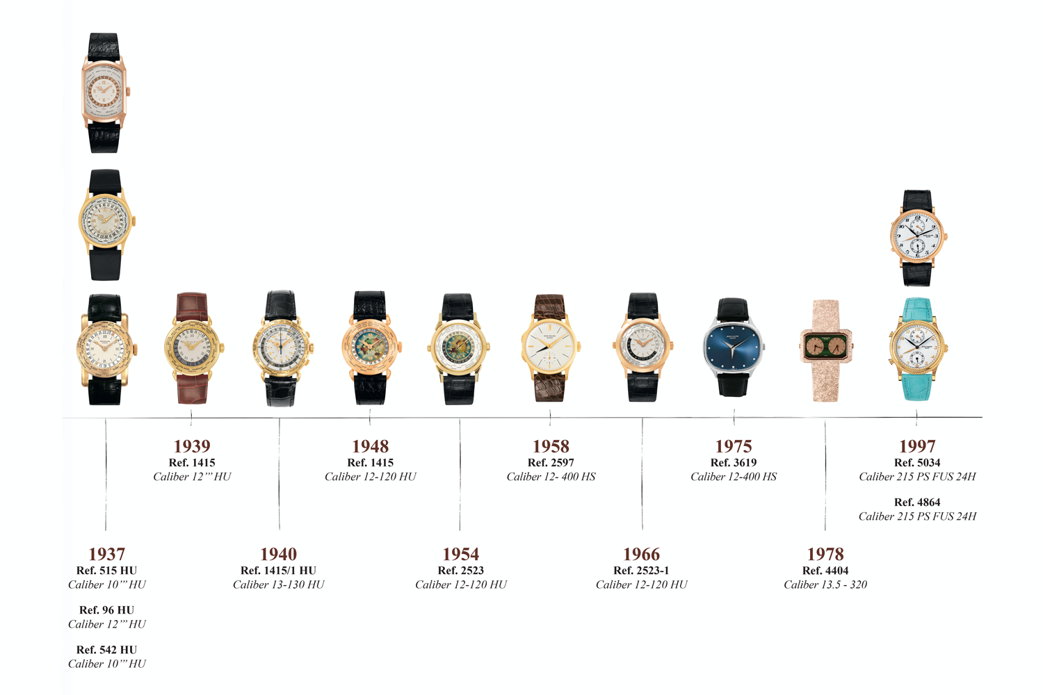 The World Timers of Patek Philippe Through the 20th Century